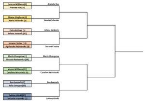 Butts Tennis Open WTA (Quarter-final)